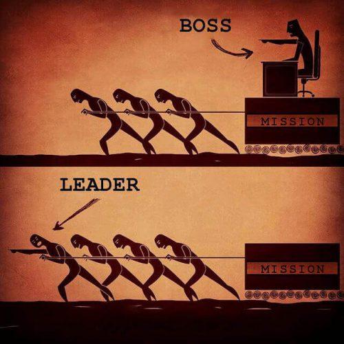 Karikatur zum Unterschied eines diktatorischen Chefs und eines demokratischen Anführers