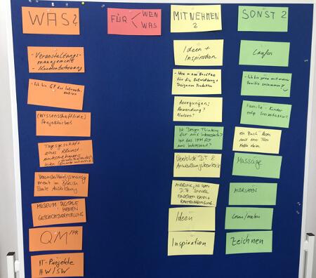 Moderationskarten zur Vorstellungsrunde beim IFM-Wissensbrunch Design Thinking