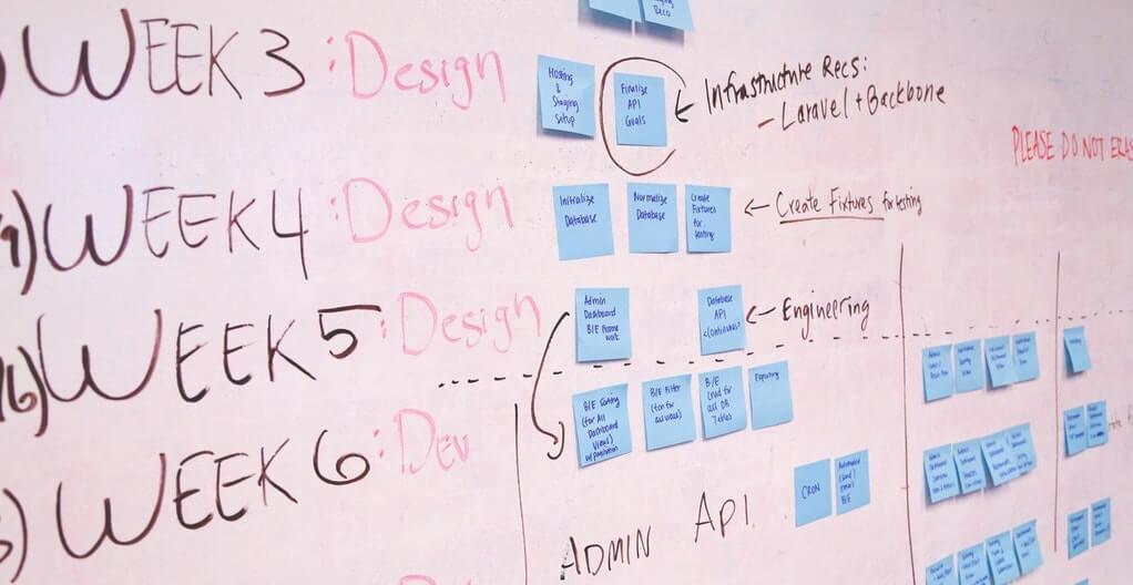 Beispiel der Arbeit eines Projektmanagers beim Projektstart mit Notizen auf einer Tafel.