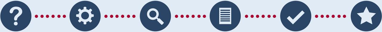 Symbolkette, die Prozessmanagement und Qualitätsmanagement verbindet