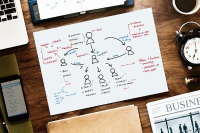 Blatt Papier auf Schreibtisch mit Planung zum Organisationsmanagement