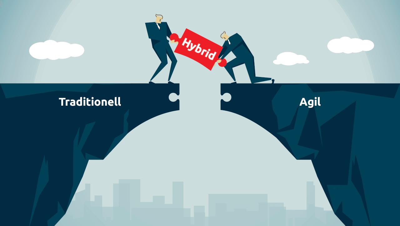 Zwei Projektmanager verbinden die Kluft zwischen traditionell und agil mit hybridem Projektmanagement