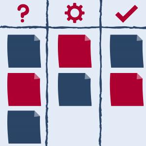 Beispiel für Einteilung von Notiz-Zetteln mit Kanban