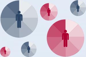 Grafik mit Menschen mit unterschiedlichen Persönlichkeiten im Spektrum