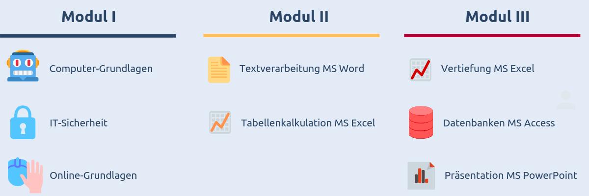 Der Europäische Computerführerschein samt Modulen als Weiterbildung beim IFM