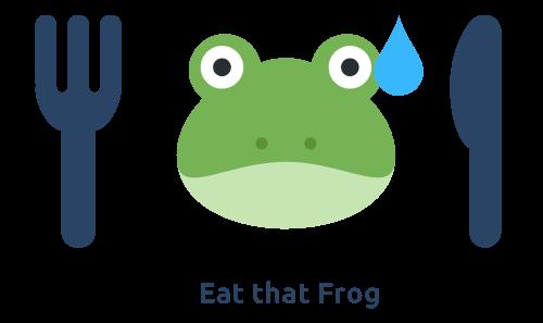 Frosch-Gesicht mit Besteck - mit Eat the Frog schwierigen Aufgaben den Garaus machen