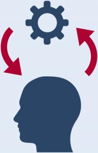 Grafik die den Prozess der Reflexion zeigt